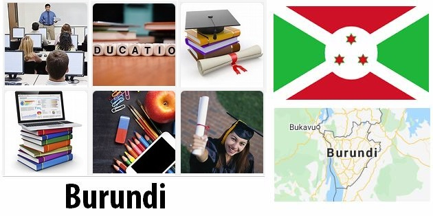 Training and Education of Burundi