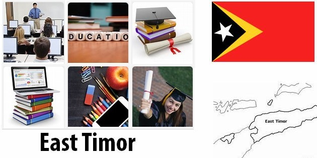 Training and Education of East Timor