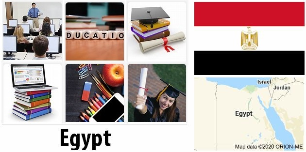 Training and Education of Egypt