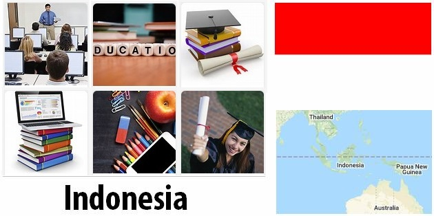 Training and Education of Indonesia