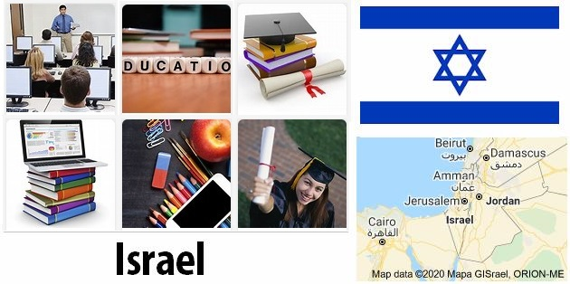 Training and Education of Israel