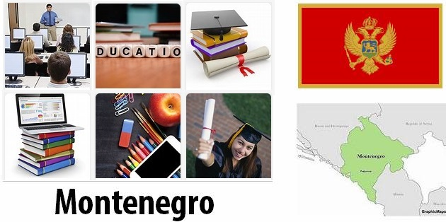 Training and Education of Montenegro