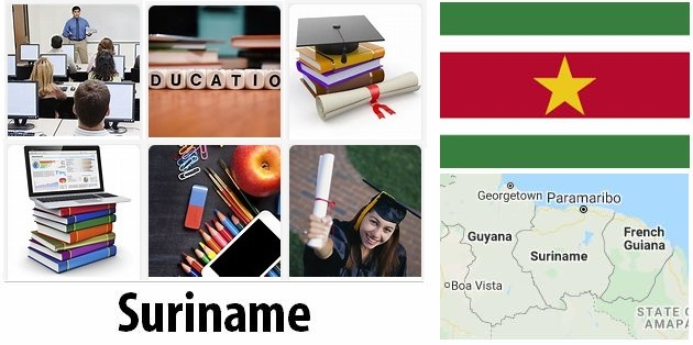 Training and Education of Suriname