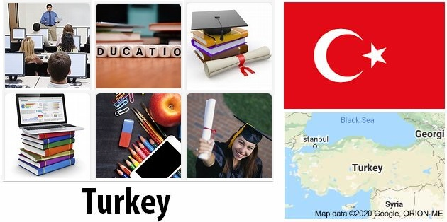 Training and Education of Turkey