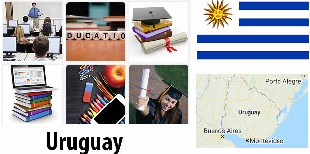 Training and Education of Uruguay