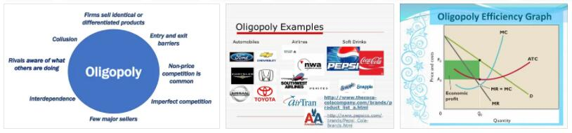 Supply Oligopoly