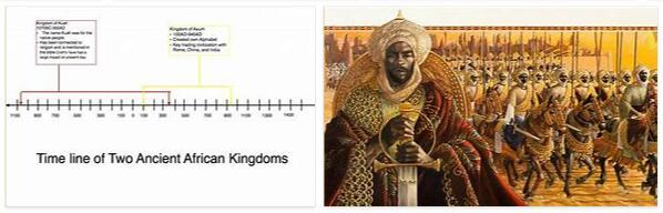 Mali History Timeline